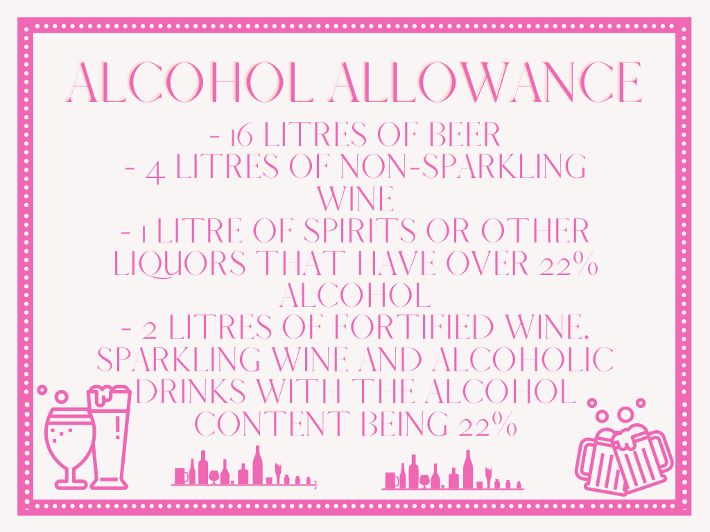 Alcohol Duty Free allowances for non-EU countries