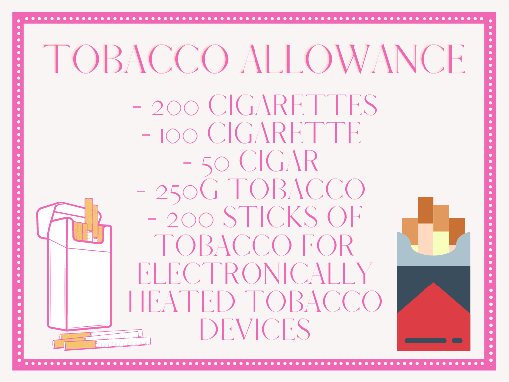 Tobacco Duty Free allowances for non-EU countries